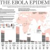 The Ebola Epidemic: Infographic