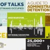 20 Must-See Infographics Explaining The Palestinian-Israeli Conflict