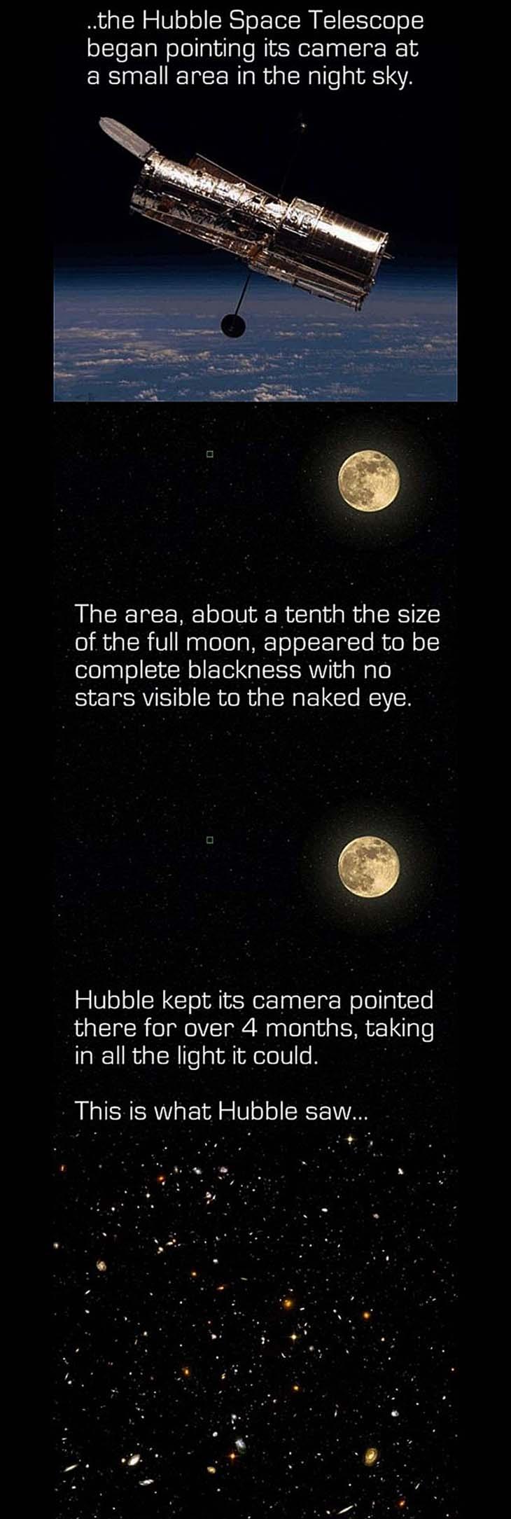 cool-Space-Telescope-camera-sky-earth-moon