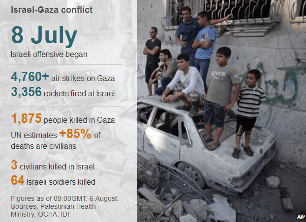 _Israel_offers_Gaza_truce_extension_but_Hamas_has_yet_to_agree_-_2014-08-07_15.23.34