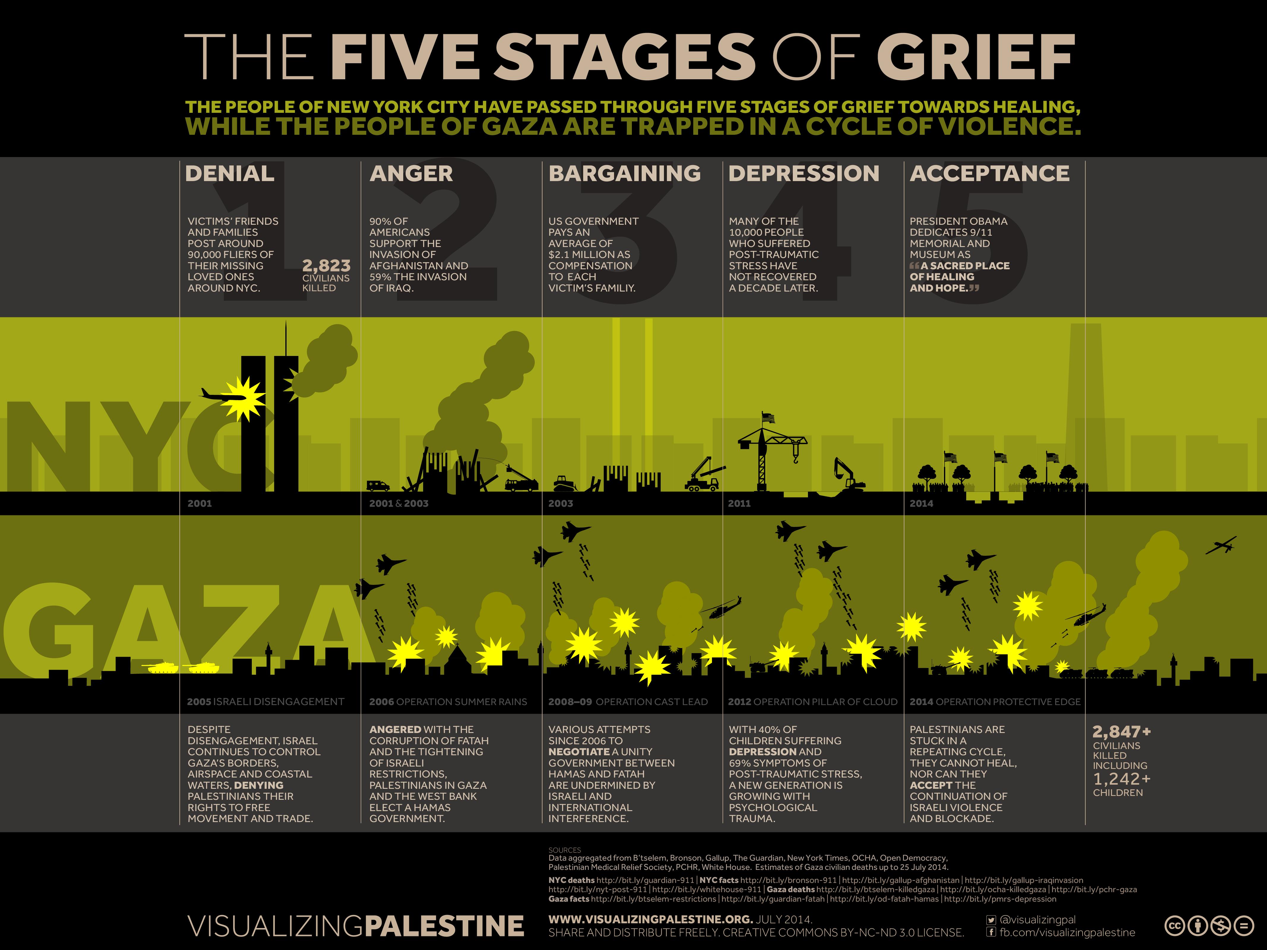 vp-gaza-grief-2014-07-26-01