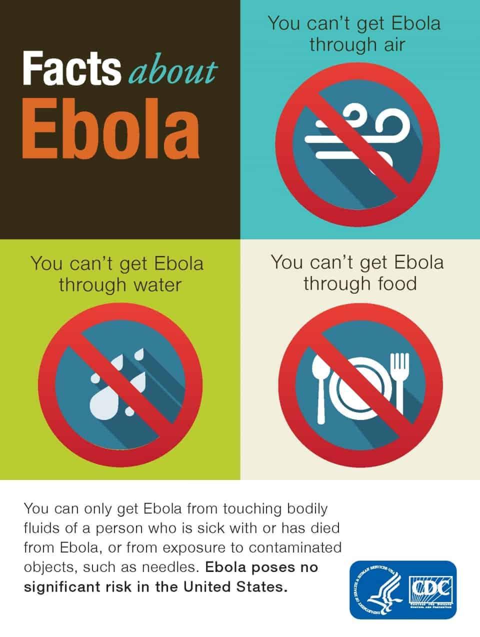 ebola-facts