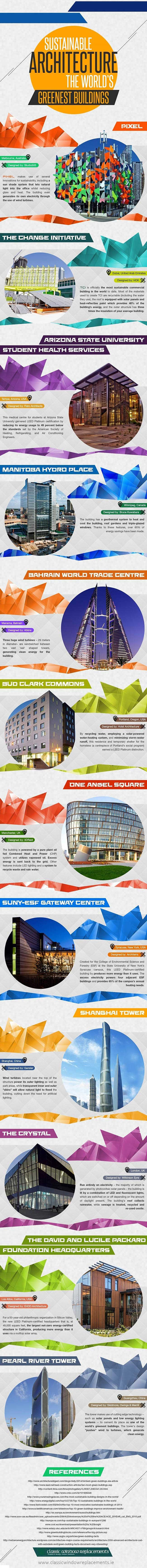 Sustainable-architecture-worlds-greenest-buildings-2a