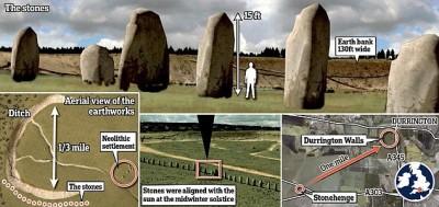 "Massive ""Superhenge"" Site Discovered BuriedOne Mile Away From Stonehenge"