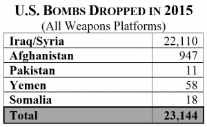 Bombs_US