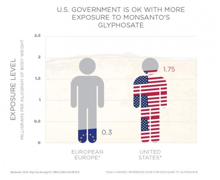 article-GlyChart_US_EU-e1455207346609