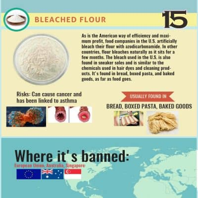 an analysis of the usage of irradiation to make food safer for consumers The bangladesh pure food ordinance-2005 is the bangladeshi food legislations that form the backbone irradiation of food extend shelf life or make food safer.