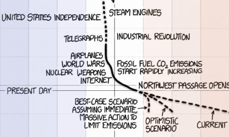 comic_climatechange2