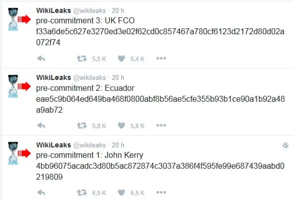 wikileaksprecommitmenttweets