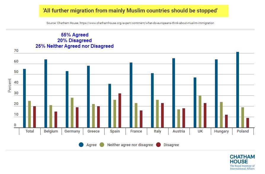 Image Result For Islam Majority Countriesa