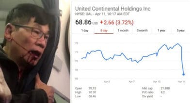United Airlines Loses $800-Million in Value One Day After Asian Doctor's Assault